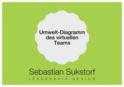 Umwelt-Diagramm des virtuellen Teams